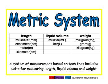 metric system/sistema metrica meas 2-way blue/verde