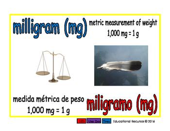 milligram/miligramo meas 1-way blue/rojo