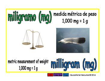 milligram/miligramo meas 1-way blue/verde