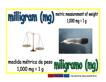 milligram/miligramo meas 1-way blue/verde