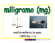 milligram/miligramo meas 2-way blue/verde