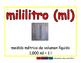 milliliter/mililitro meas 2-way blue/rojo