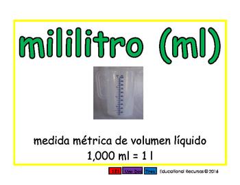 milliliter/mililitro meas 2-way blue/verde