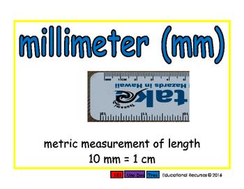 millimeter/milimetro meas 2-way blue/verde
