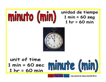 minute/minuto meas 1-way blue/rojo