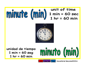 minute/minuto meas 1-way blue/verde