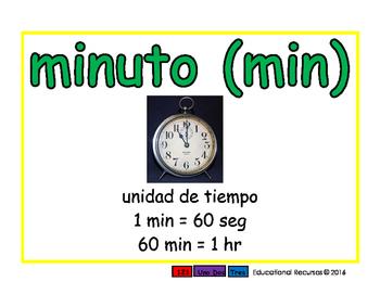 minute/minuto meas 2-way blue/verde