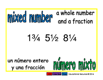 mixed number/numero mixto meas 1-way blue/verde