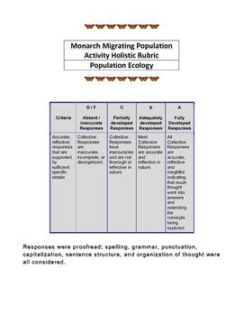 Monarch migration activity holistic rubric
