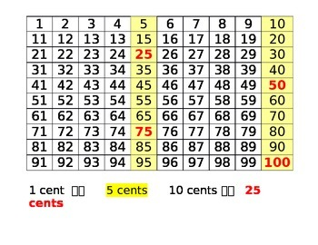 money grid