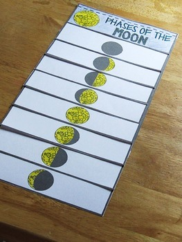 moon phases flip book
