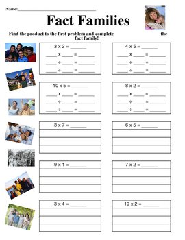 muliplication and division fact families