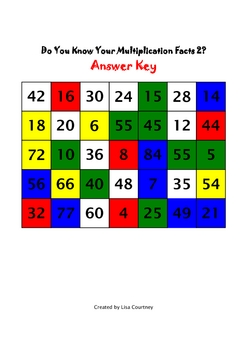"multiplication - ""Do You Know Your Multiplication Facts 2?"""