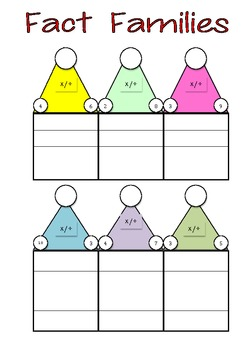 multiplication and division Fact Families Factors/inverse operations)