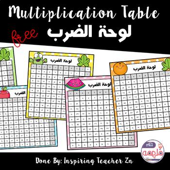 multiplication table - لوحة الضرب