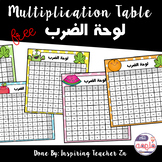 multiplication table - لوحة الضرب
