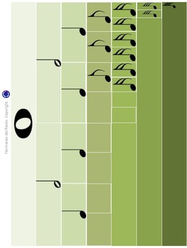 music notes and rests (posters)