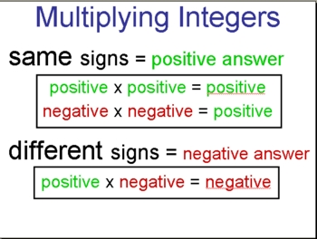 mutliplying and dividing integers powerpoint