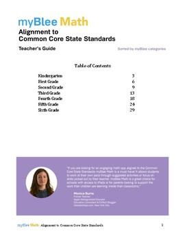 myBlee Math CCSS Alignment per Grade