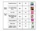 myON - 6th grade ELA (1-5 Units) Differentiated Book Chart