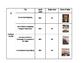 myON - 6th grade ELA (1-5 Units) Differentiated Book Chart