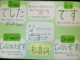 Japanese na-adjective