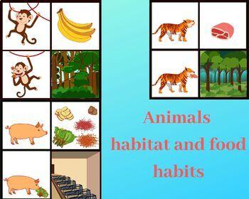 Animals habitat and food habits