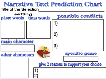 narrative prediction chart