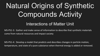 Natural Origins of Synthetic Compounds Activity, Interactions of Matter Unit