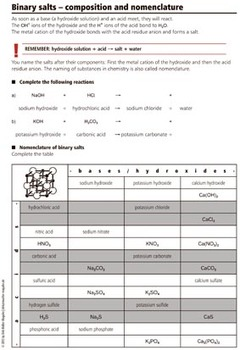 neutralization / nomenclature of binary salts
