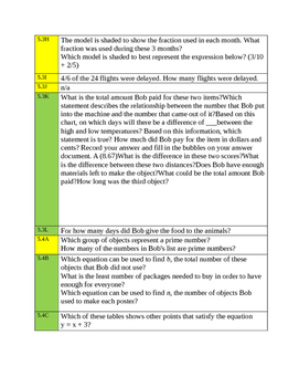 new teks staar question stems 5th math