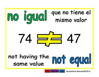 not equal/no igual prim 1-way blue/verde