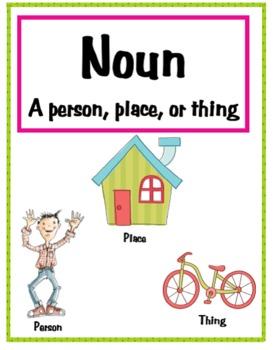 noun-verb-adjective signs***Parts of Speech***