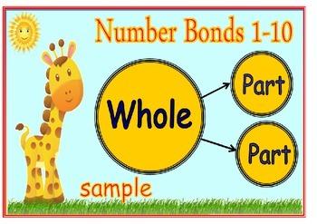 number bonds- singapore maths
