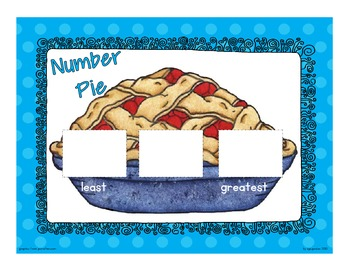 number cake and number pie: ordering numerals