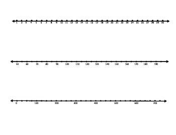 number line master copies