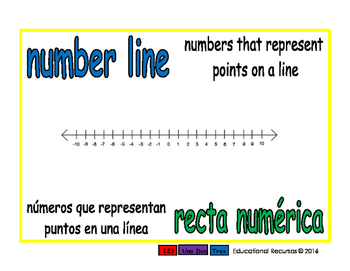 number line/recta numerica prim 1-way blue/verde