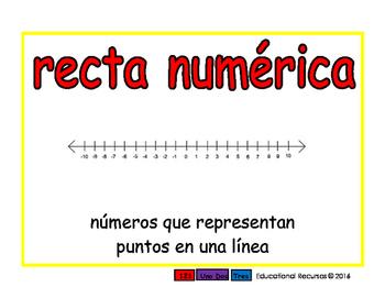 number line/recta numerica prim 2-way blue/rojo