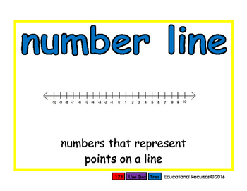 number line/recta numerica prim 2-way blue/verde