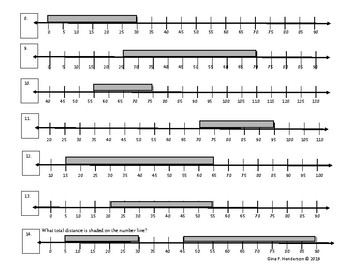 number lines used to measure distance