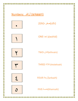 numbers 1-10 in arabic
