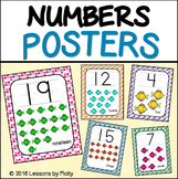 numeral and number counting posters