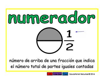 numerator/numerador meas 2-way blue/verde