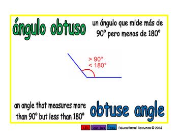 obtuse angle/angulo obtuso geom 1-way blue/verde