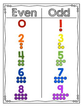 odd & even anchor chart
