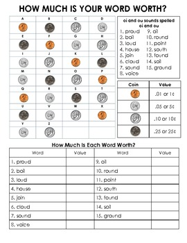 oi and ou sound Spelling Basic Word Work Packet