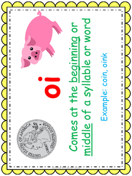oi and oy diphthong sorting and spelling activities