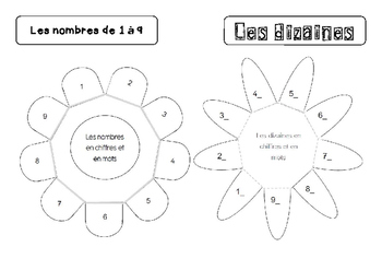 ones and tens in french