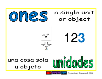 ones/unidades prim 1-way blue/verde