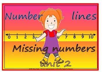 order of numbers on a number line